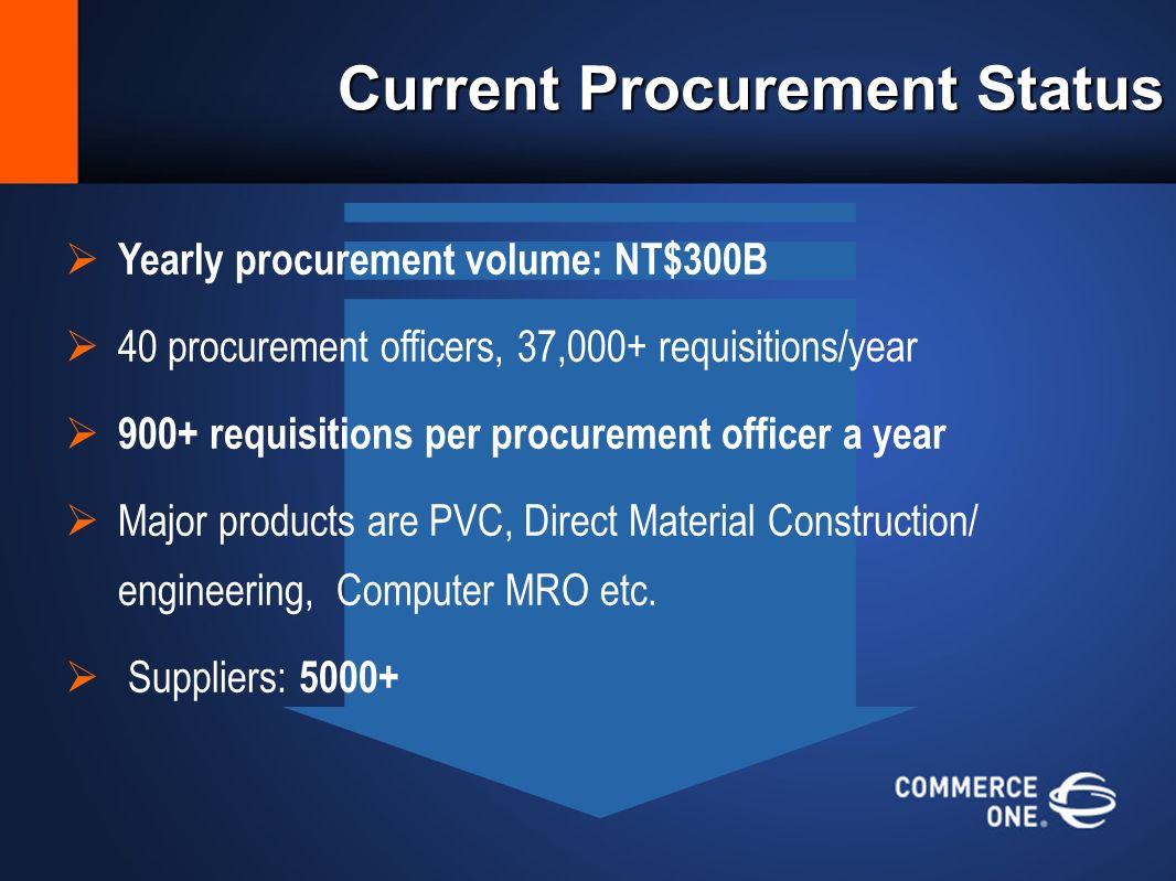 Current Procurement Status Yearly procurement volume: NT$300B 40 procurement officers, 37,000+ requisitions/year 900+ requisitions per procurement officer a year Major products are PVC, Direct Material Construction/ engineering, Computer MRO etc.