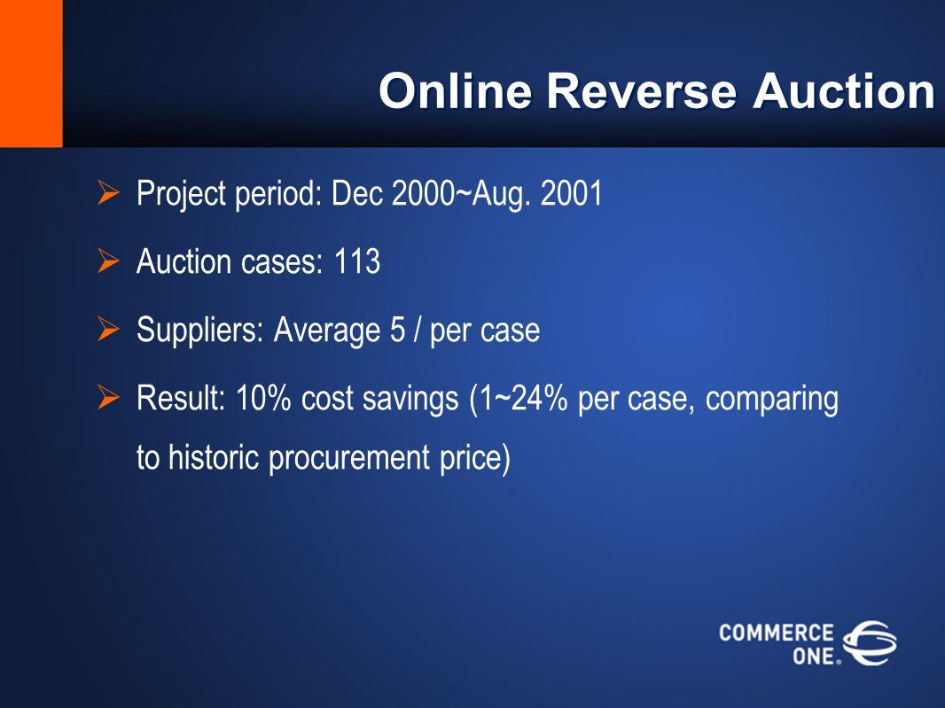 Online Reverse Auction Project period: Dec 2000~Aug.