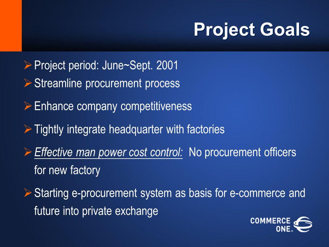 Project Goals Project period: June~Sept.