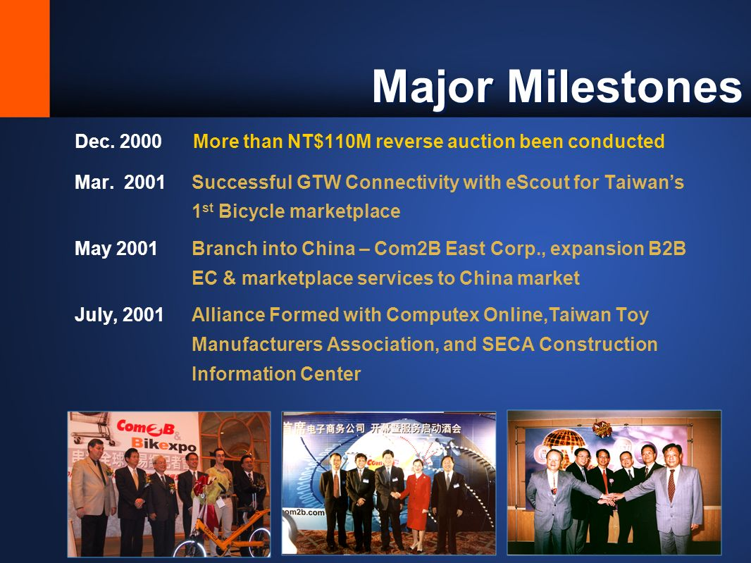 Dec. 2000 More than NT$110M reverse auction been conducted Mar.