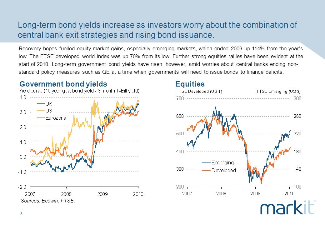 8 Long-term bond yields increase as investors worry about the combination of central bank exit strategies and rising bond issuance. Government bond yi