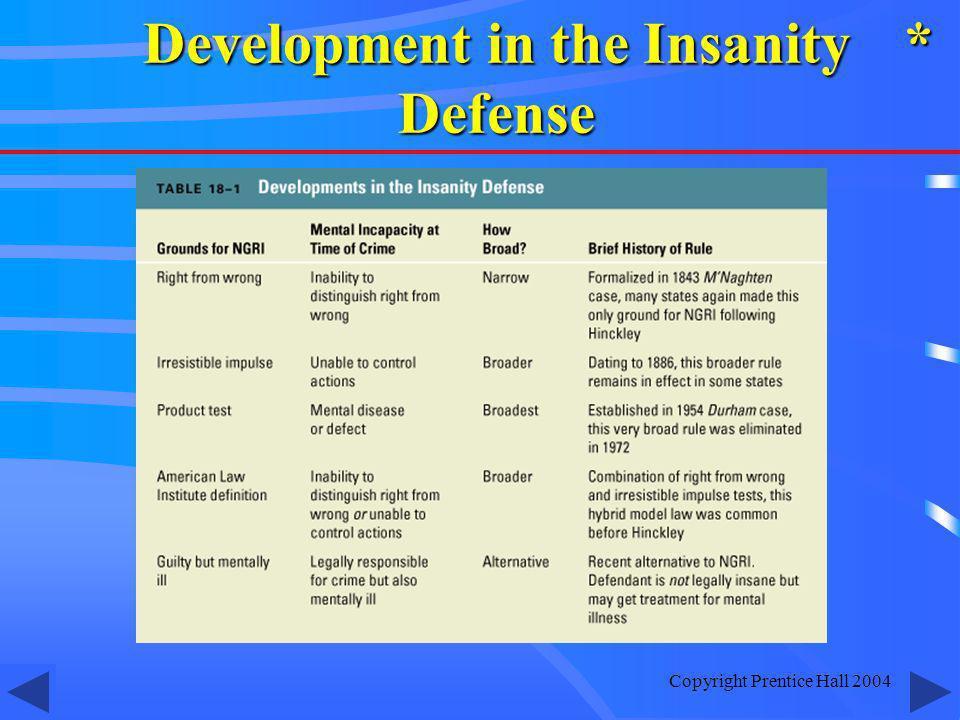 Copyright Prentice Hall 2004* Development in the Insanity Defense