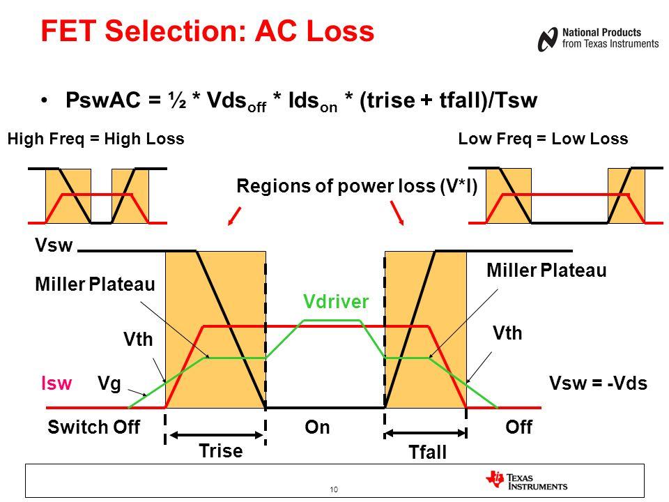 10 FET Selection: AC Loss PswAC = ½ * Vds off * Ids on * (trise + tfall)/Tsw Vsw = -VdsIsw Trise Tfall Regions of power loss (V*I) Vg Vth Miller Plate