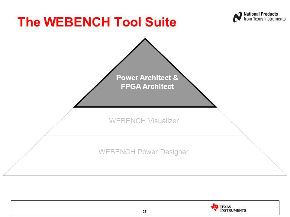 25 WEBENCH Power Designer WEBENCH Visualizer The WEBENCH Tool Suite Power Architect & FPGA Architect