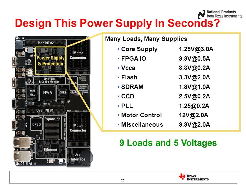 26 Design This Power Supply In Seconds? Many Loads, Many Supplies Core Supply 1.25V@3.0A FPGA IO 3.3V@0.5A Vcca3.3V@0.2A Flash3.3V@2.0A SDRAM1.8V@1.0A