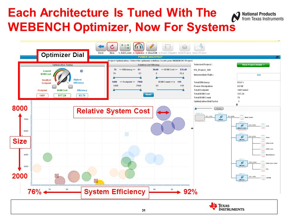 31 Each Architecture Is Tuned With The WEBENCH Optimizer, Now For Systems Optimizer Dial System Efficiency 92%76% Size 8000 2000 Relative System Cost