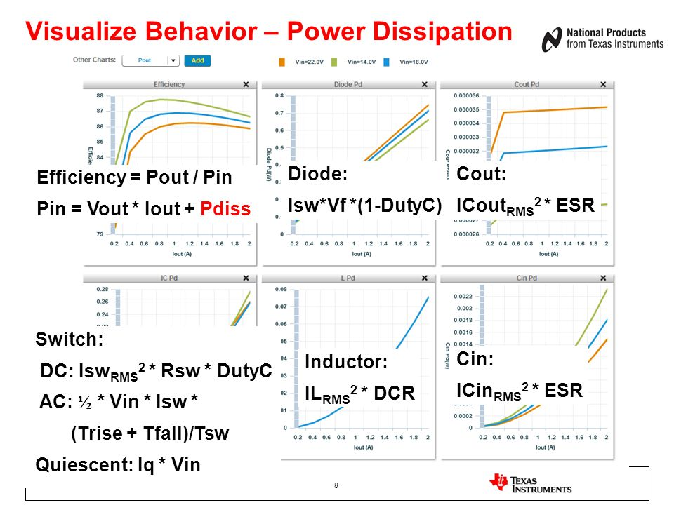 FET Selection: AC Loss PswAC = ½ * Vds off * Ids on * (trise + tfall)/Tsw Vsw = -VdsIsw Trise Tfall Regions of power loss (V*I) Vg Vth Miller Plateau Vth Miller Plateau Vdriver Vsw Switch OffOnOff 9