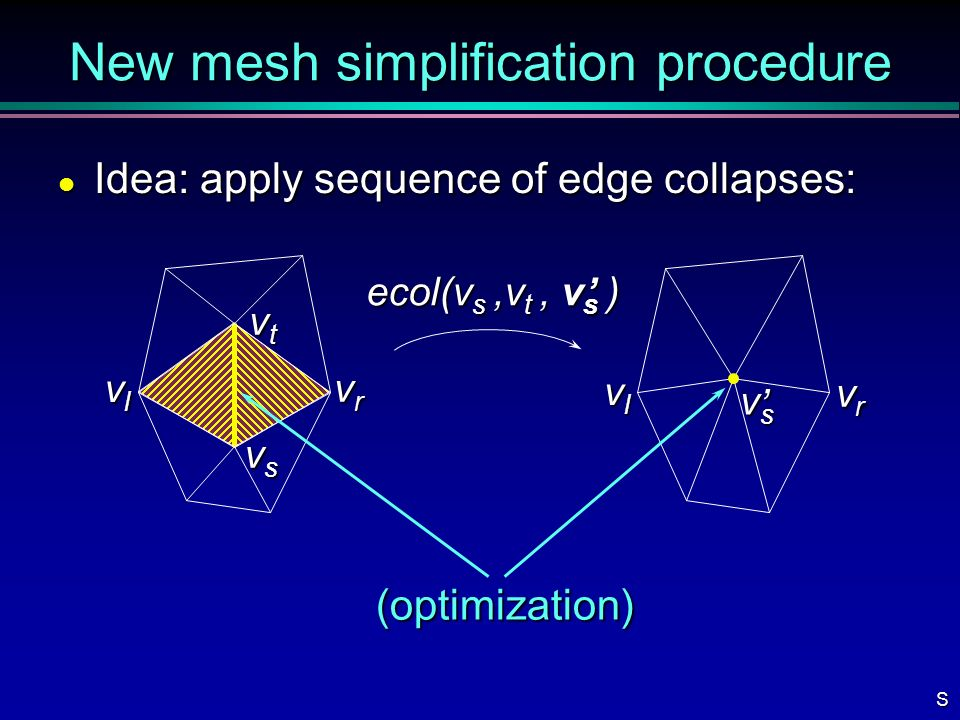 New mesh simplification procedure l Idea: apply sequence of edge collapses: ecol(v s,v t, v s ) vlvlvlvl vrvrvrvr vtvtvtvt vsvsvsvs vsvsvsvs vlvlvlvl