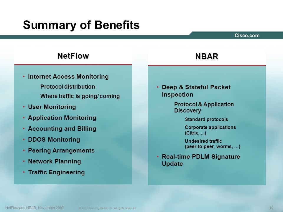 10NetFlow and NBAR, November 2003 © 2003 Cisco Systems, Inc. All rights reserved. 10NetFlow and NBAR, November 2003 © 2003 Cisco Systems, Inc. All rig