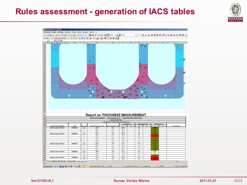 12/33 VeriSTAR-HLC Bureau Veritas Marine 2013.01.21 Rules assessment - generation of IACS tables