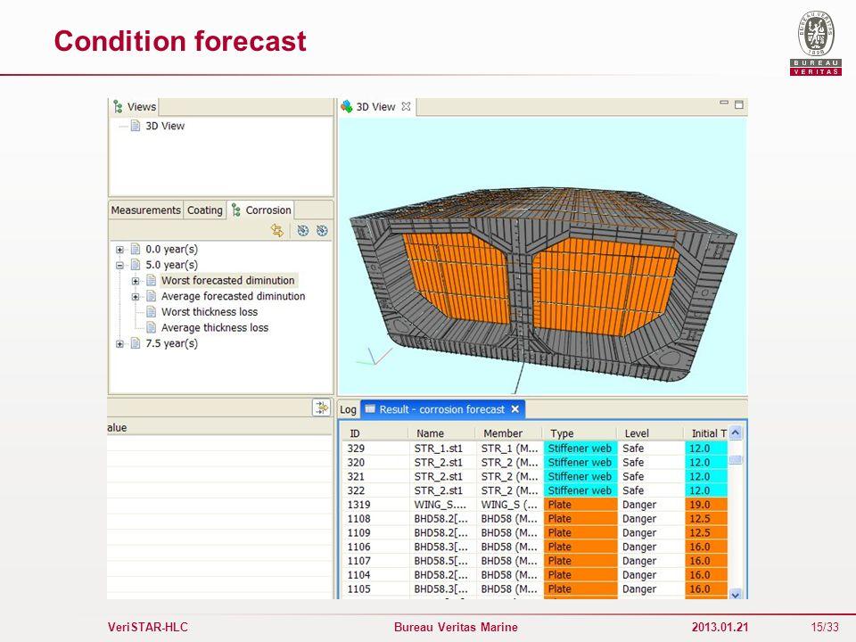 15/33 VeriSTAR-HLC Bureau Veritas Marine 2013.01.21 Condition forecast