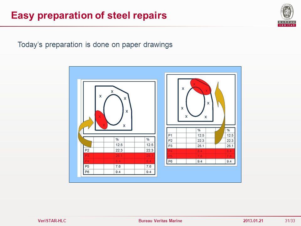 31/33 VeriSTAR-HLC Bureau Veritas Marine 2013.01.21 Easy preparation of steel repairs Todays preparation is done on paper drawings
