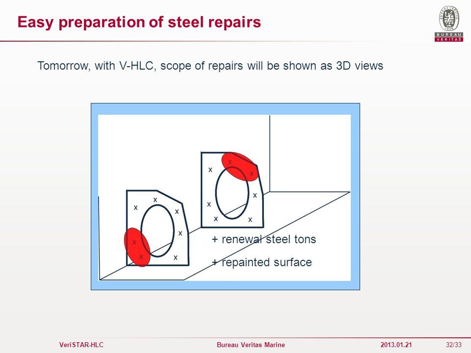 32/33 VeriSTAR-HLC Bureau Veritas Marine 2013.01.21 Easy preparation of steel repairs + renewal steel tons + repainted surface Tomorrow, with V-HLC, s