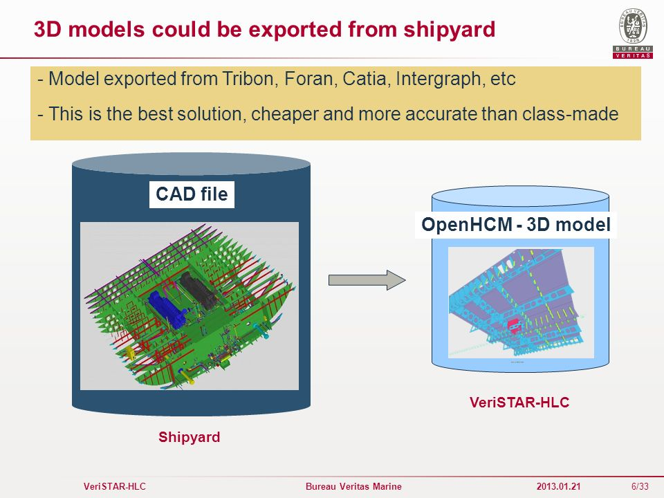 6/33 VeriSTAR-HLC Bureau Veritas Marine 2013.01.21 3D models could be exported from shipyard - Model exported from Tribon, Foran, Catia, Intergraph, e