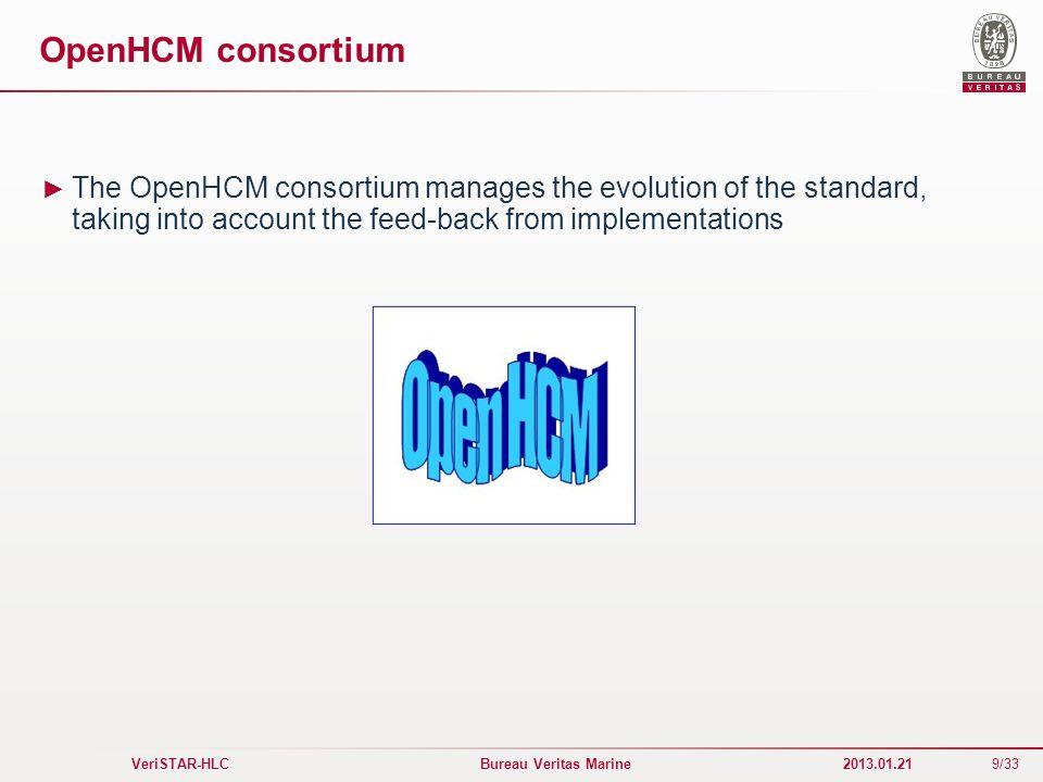 9/33 VeriSTAR-HLC Bureau Veritas Marine 2013.01.21 OpenHCM consortium The OpenHCM consortium manages the evolution of the standard, taking into accoun