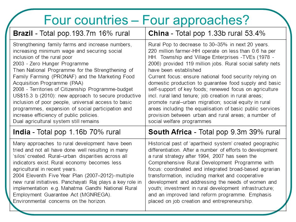 Four countries – Four approaches? Brazil - Total pop.193.7m 16% ruralChina - Total pop 1.33b rural 53.4% Strengthening family farms and increase numbe