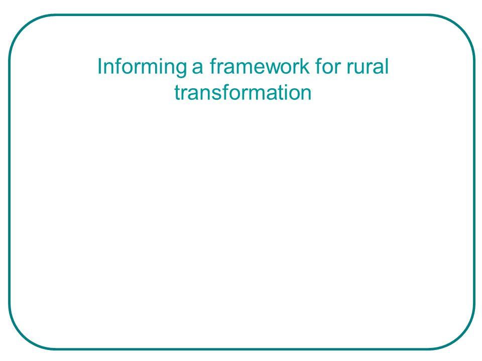 Informing a framework for rural transformation