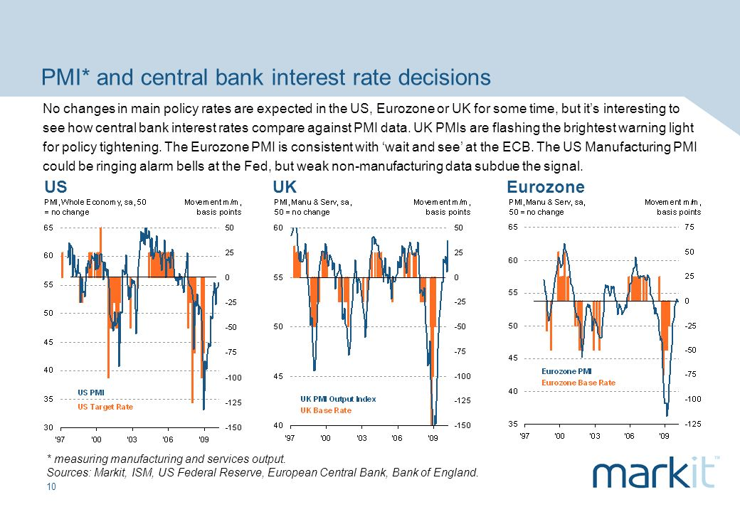 10 PMI* and central bank interest rate decisions No changes in main policy rates are expected in the US, Eurozone or UK for some time, but its interesting to see how central bank interest rates compare against PMI data.