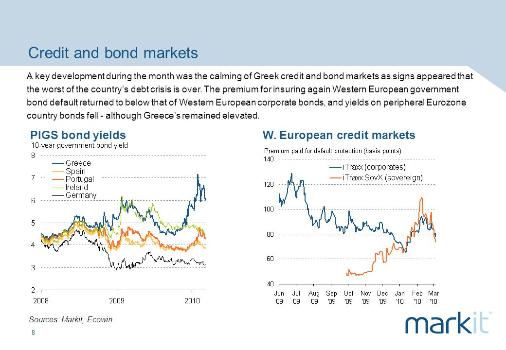 8 Credit and bond markets PIGS bond yields W. European credit markets.