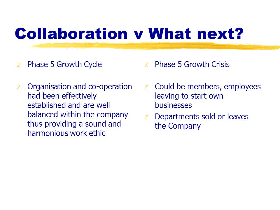 Collaboration v What next? zPhase 5 Growth Cycle zOrganisation and co-operation had been effectively established and are well balanced within the comp