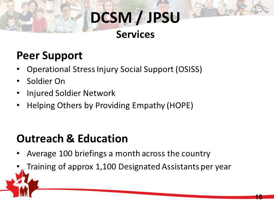 DCSM / JPSU Services Peer Support Operational Stress Injury Social Support (OSISS) Soldier On Injured Soldier Network Helping Others by Providing Empa