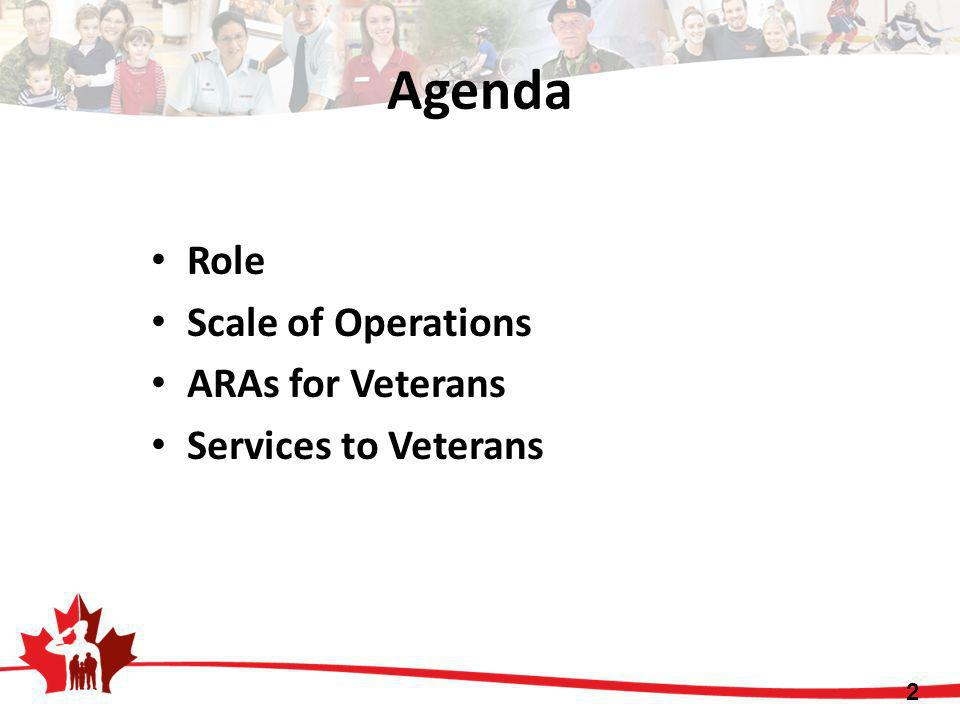 Agenda Role Scale of Operations ARAs for Veterans Services to Veterans 2