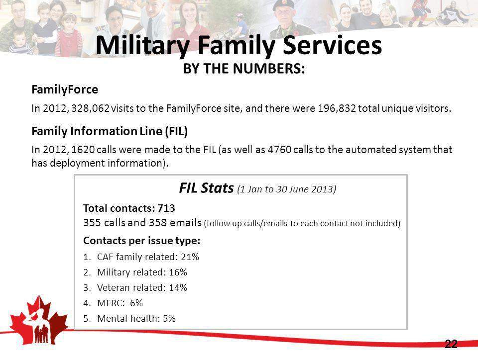 Military Family Services 22 BY THE NUMBERS: FamilyForce In 2012, 328,062 visits to the FamilyForce site, and there were 196,832 total unique visitors.