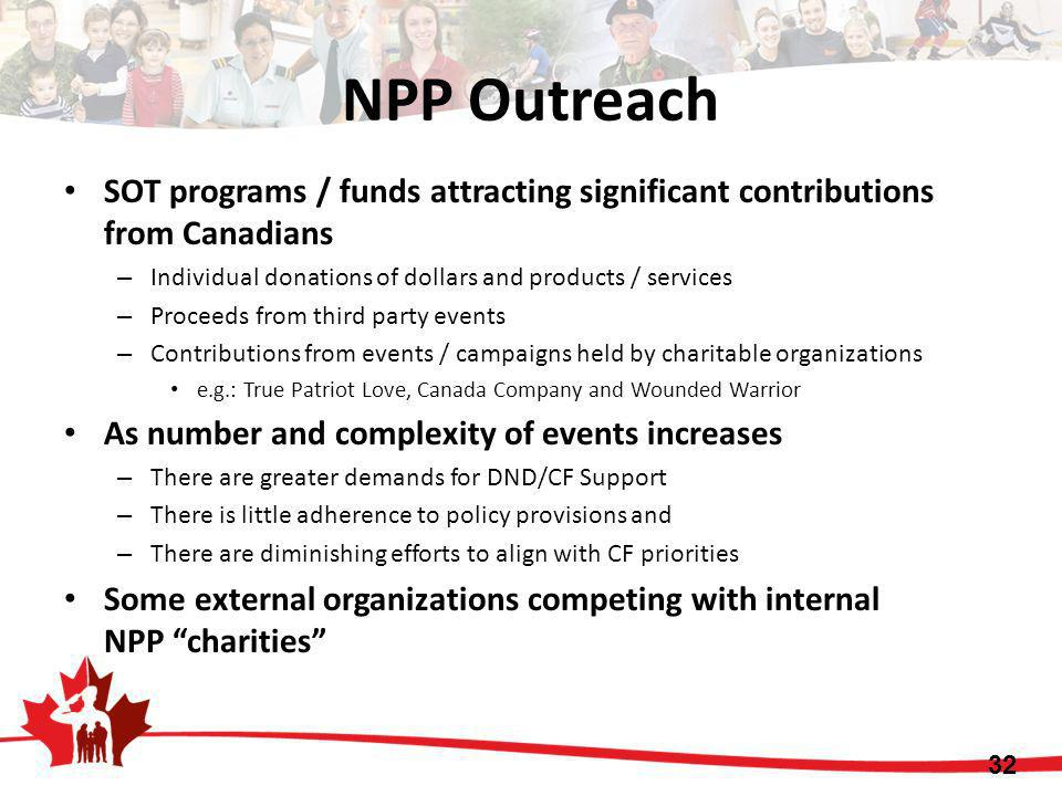 NPP Outreach SOT programs / funds attracting significant contributions from Canadians – Individual donations of dollars and products / services – Proc