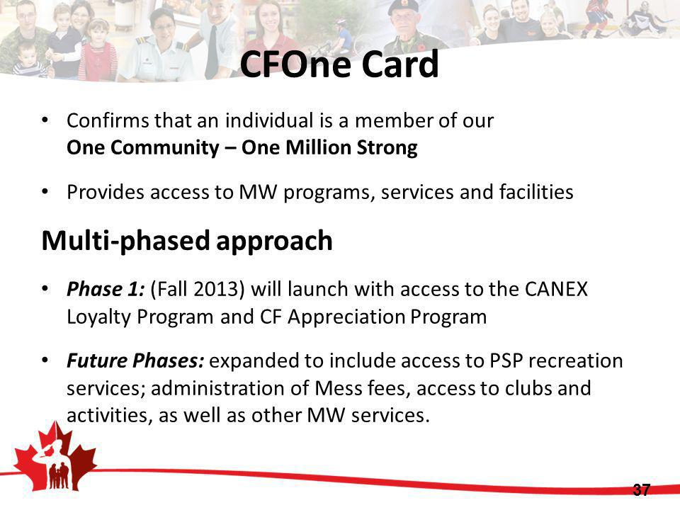 CFOne Card Confirms that an individual is a member of our One Community – One Million Strong Provides access to MW programs, services and facilities M