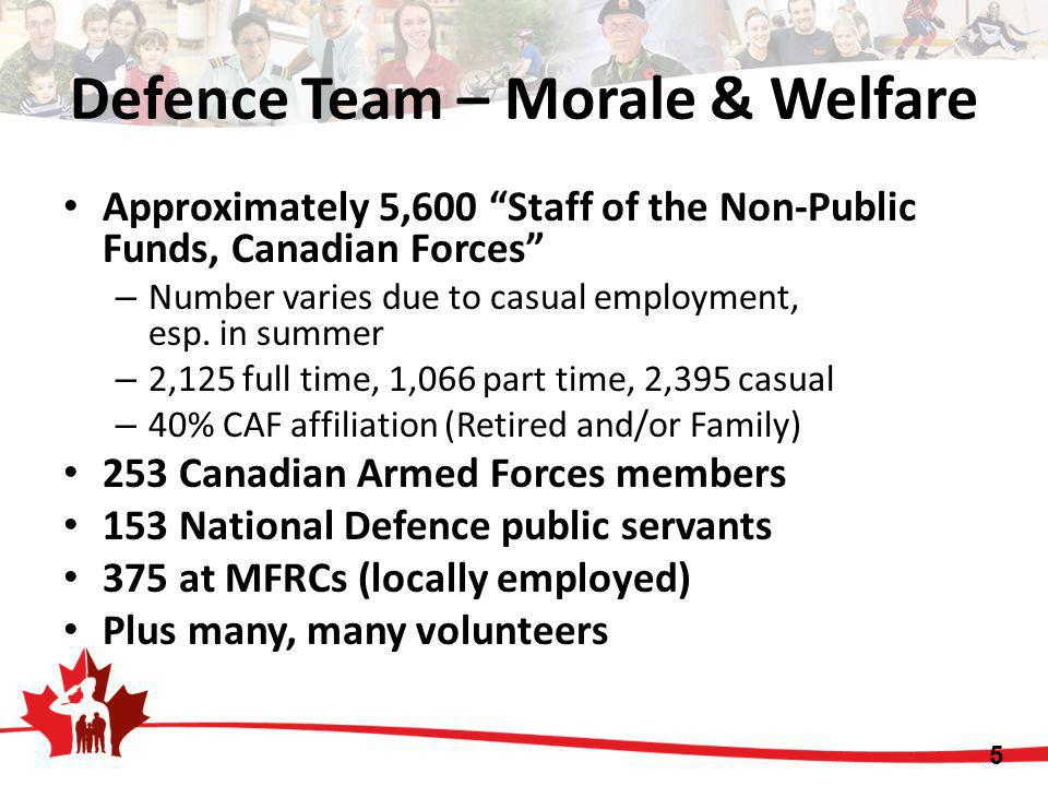 Defence Team – Morale & Welfare Approximately 5,600 Staff of the Non-Public Funds, Canadian Forces – Number varies due to casual employment, esp. in s