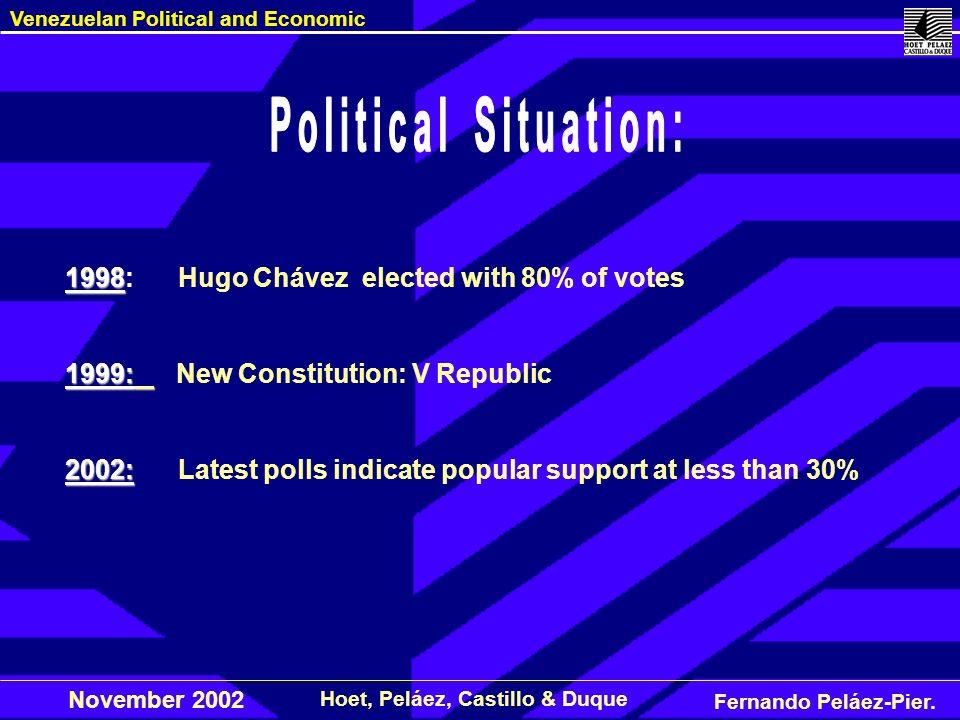 Fernando Peláez-Pier. Hoet, Peláez, Castillo & Duque Venezuelan Political and Economic November 2002 1998 1998: Hugo Chávez elected with 80% of votes
