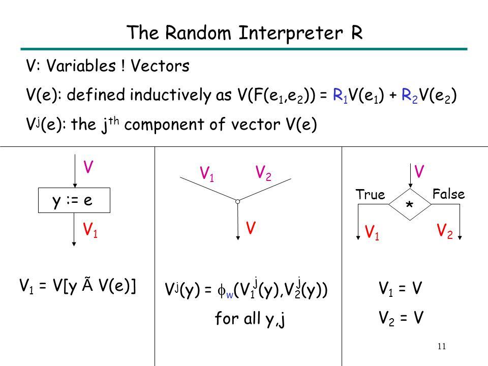 11 The Random Interpreter R y := e V1V1 V * True False V V1V1 V2V2 V1V1 V2V2 V V 1 = V[y à V(e)] V 1 = V V 2 = V V: Variables ! Vectors V(e): defined
