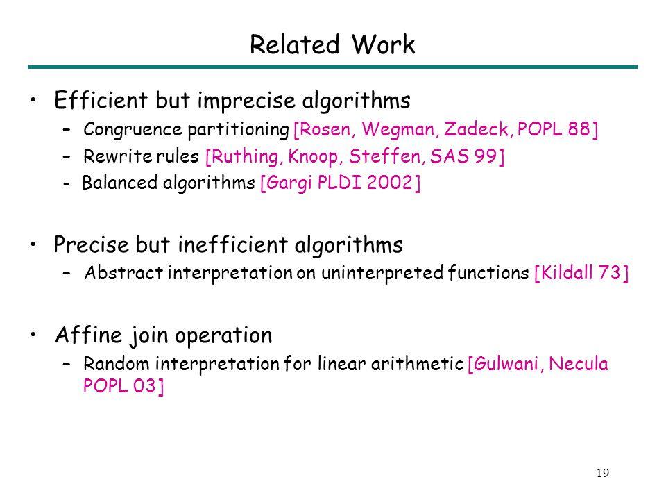 19 Related Work Efficient but imprecise algorithms –Congruence partitioning [Rosen, Wegman, Zadeck, POPL 88] –Rewrite rules [Ruthing, Knoop, Steffen,