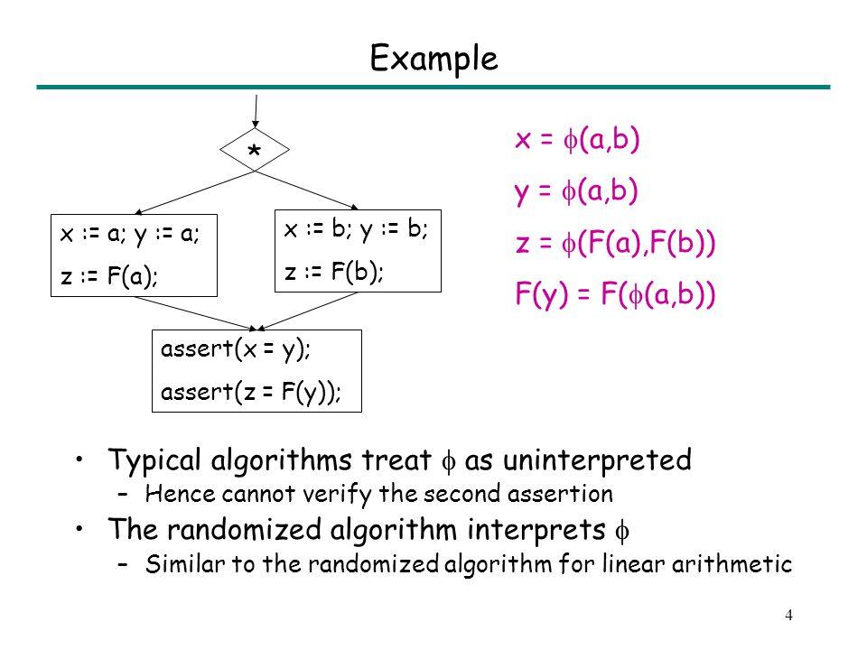 4 assert(x = y); assert(z = F(y)); Example * x = (a,b) y = (a,b) z = (F(a),F(b)) F(y) = F( (a,b)) Typical algorithms treat as uninterpreted –Hence can