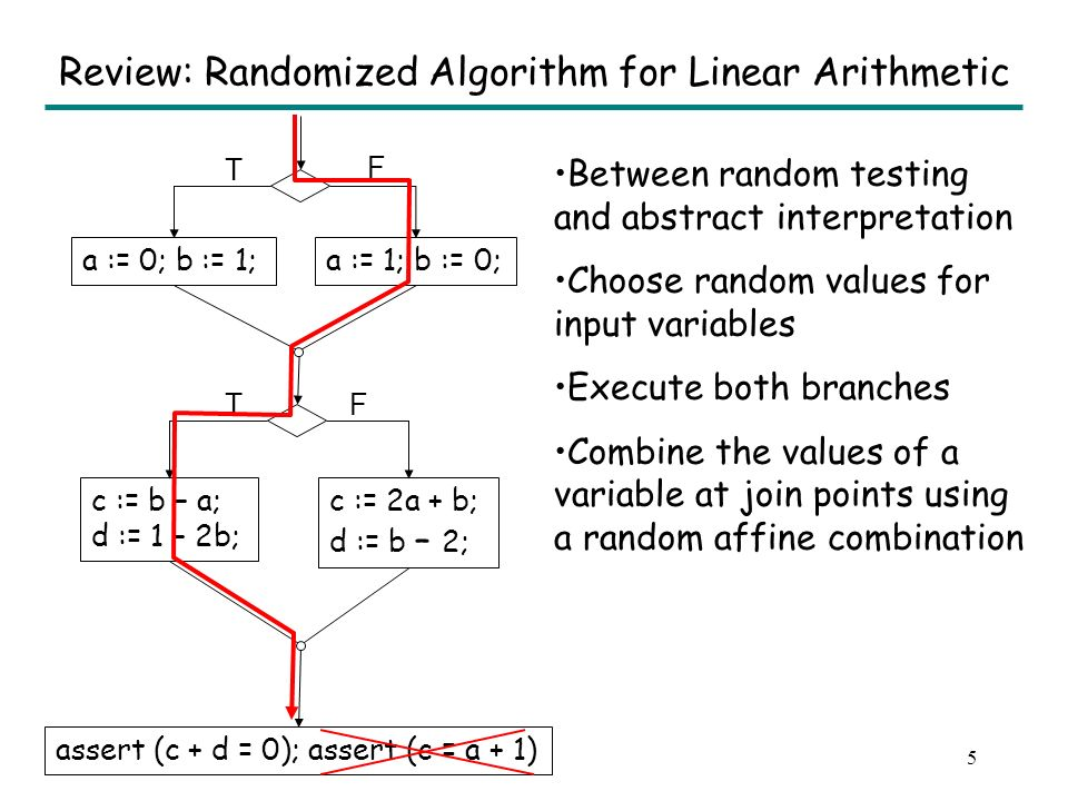 5 Review: Randomized Algorithm for Linear Arithmetic a := 0; b := 1;a := 1; b := 0; c := b – a; d := 1 – 2b; assert (c + d = 0); assert (c = a + 1) c