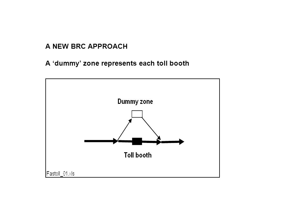 A NEW BRC APPROACH A dummy zone represents each toll booth