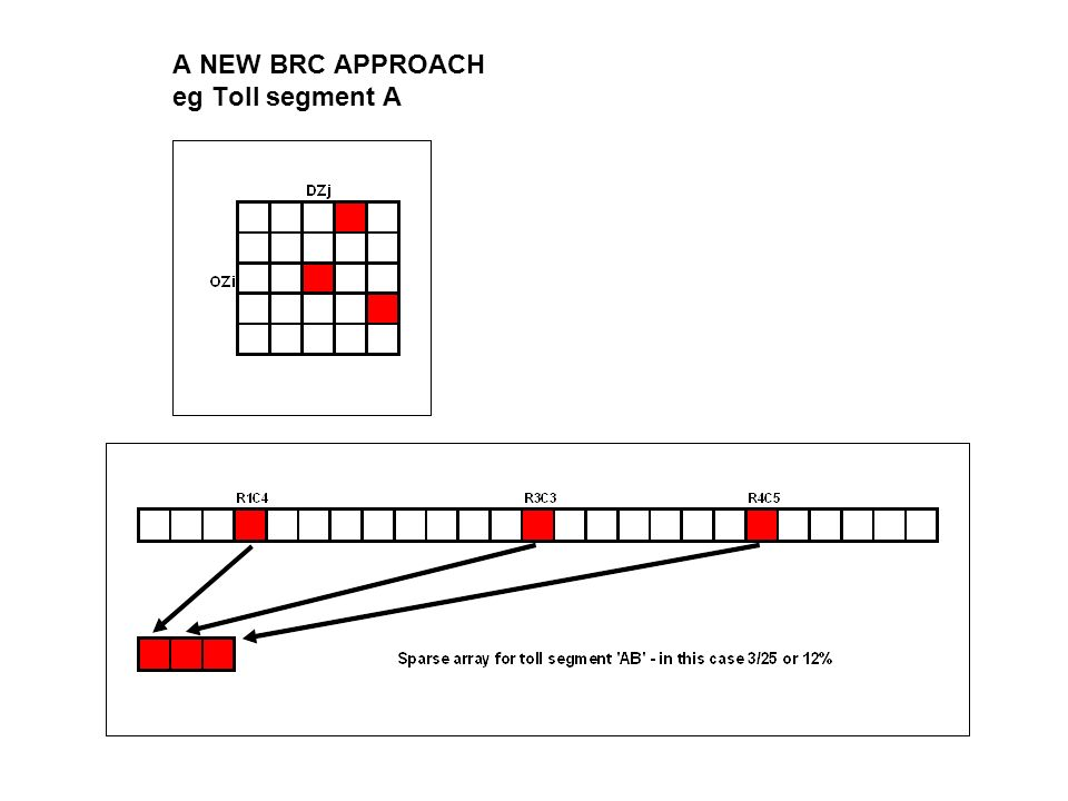 A NEW BRC APPROACH eg Toll segment A