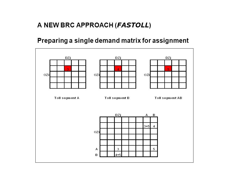 A NEW BRC APPROACH ( FASTOLL ) Preparing a single demand matrix for assignment