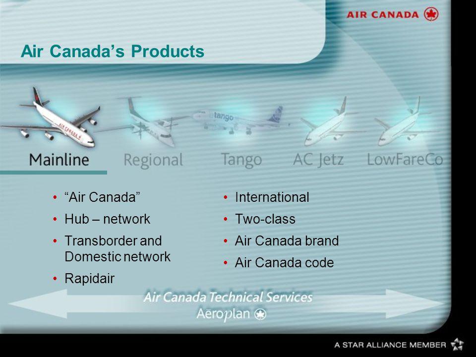 Air Canada Hub – network Transborder and Domestic network Rapidair International Two-class Air Canada brand Air Canada code