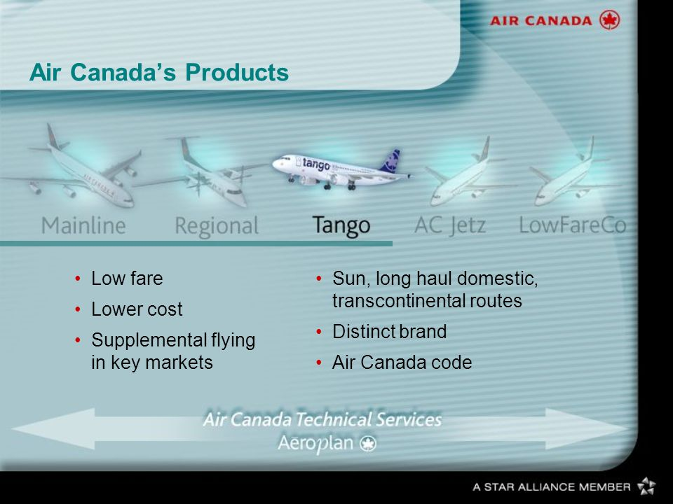 Low fare Lower cost Supplemental flying in key markets Sun, long haul domestic, transcontinental routes Distinct brand Air Canada code