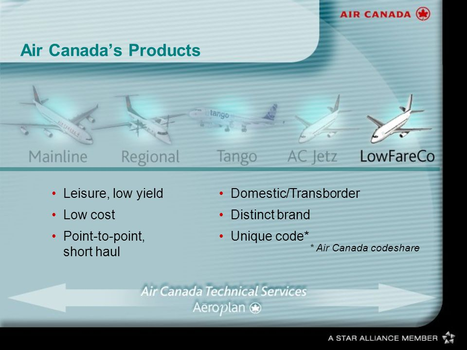 Air Canadas Products Leisure, low yield Low cost Point-to-point, short haul Domestic/Transborder Distinct brand Unique code* * Air Canada codeshare
