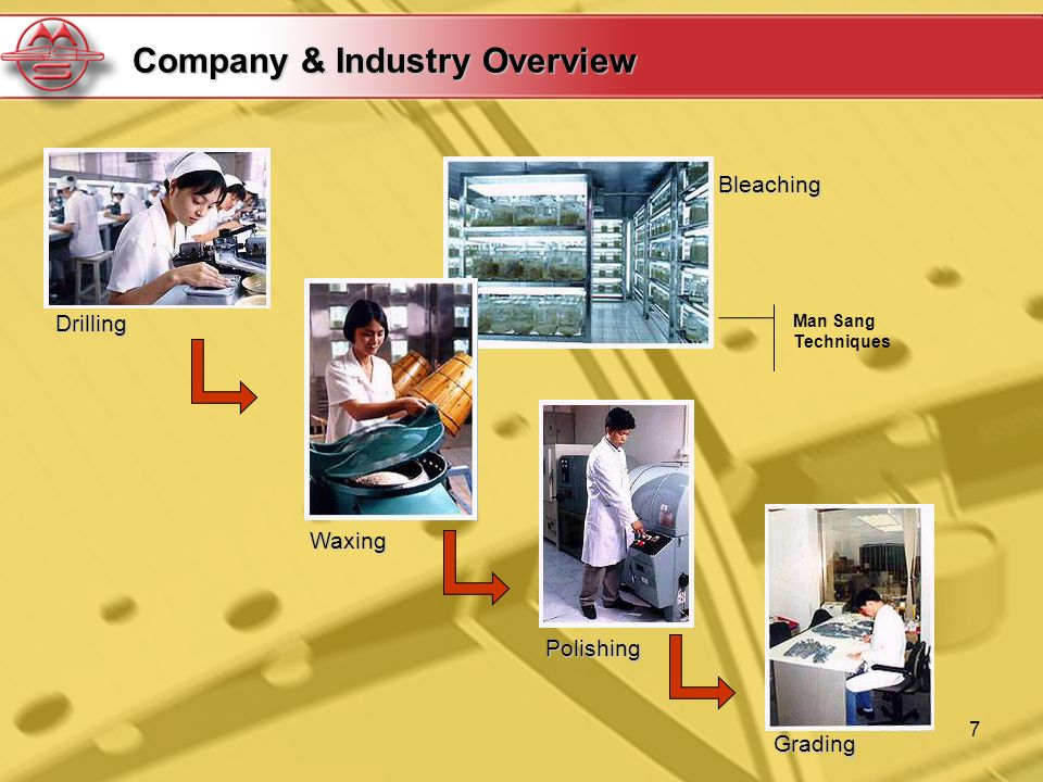 7 Company & Industry Overview Grading Drilling Waxing Polishing Bleaching Man Sang Techniques