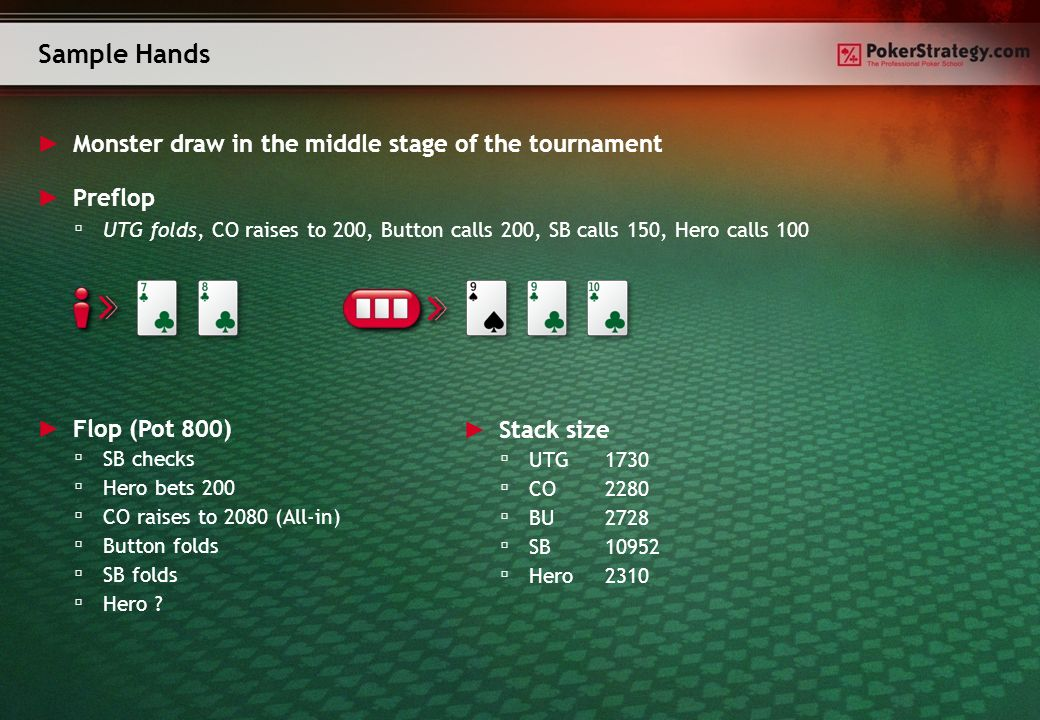 Sample Hands Monster draw in the middle stage of the tournament Flop (Pot 800) SB checks Hero bets 200 CO raises to 2080 (All-in) Button folds SB folds Hero .