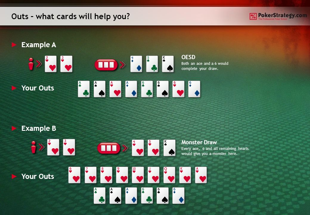 Outs – what cards will help you. OESD Both an ace and a 6 would complete your draw.