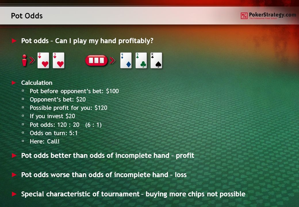 Pot Odds Pot odds – Can I play my hand profitably.