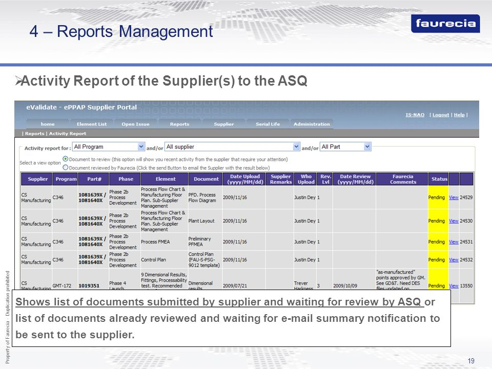 Property of Faurecia - Duplication prohibited 19 4 – Reports Management Activity Report of the Supplier(s) to the ASQ Shows list of documents submitte