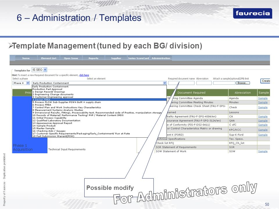 Property of Faurecia - Duplication prohibited 50 6 – Administration / Templates Template Management (tuned by each BG/ division) Possible modify