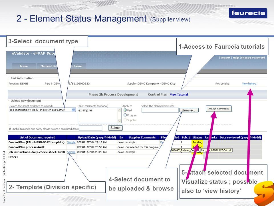 Property of Faurecia - Duplication prohibited 9 2 - Element Status Management (Supplier view) 1-Access to Faurecia tutorials 2- Template (Division spe