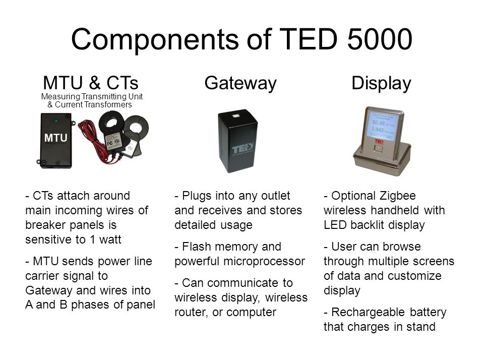 Components of TED 5000 MTU & CTsGatewayDisplay - CTs attach around main incoming wires of breaker panels is sensitive to 1 watt - MTU sends power line carrier signal to Gateway and wires into A and B phases of panel - Plugs into any outlet and receives and stores detailed usage - Flash memory and powerful microprocessor - Can communicate to wireless display, wireless router, or computer - Optional Zigbee wireless handheld with LED backlit display - User can browse through multiple screens of data and customize display - Rechargeable battery that charges in stand Measuring Transmitting Unit & Current Transformers