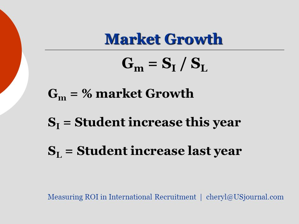 Market Growth G m = S I / S L G m = % market Growth S I = Student increase this year S L = Student increase last year Measuring ROI in International Recruitment |